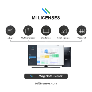 MILicenses.com MagicINFO Supported Hardware