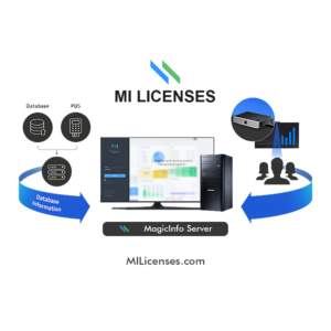 MILicenses.com MagicINFO Server
